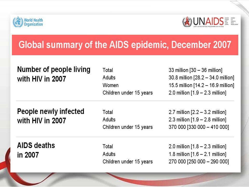 Clasificación clínica para la infección por VIH en pediatría (Menores de 15 años) Categoría A: sintomatología leve.