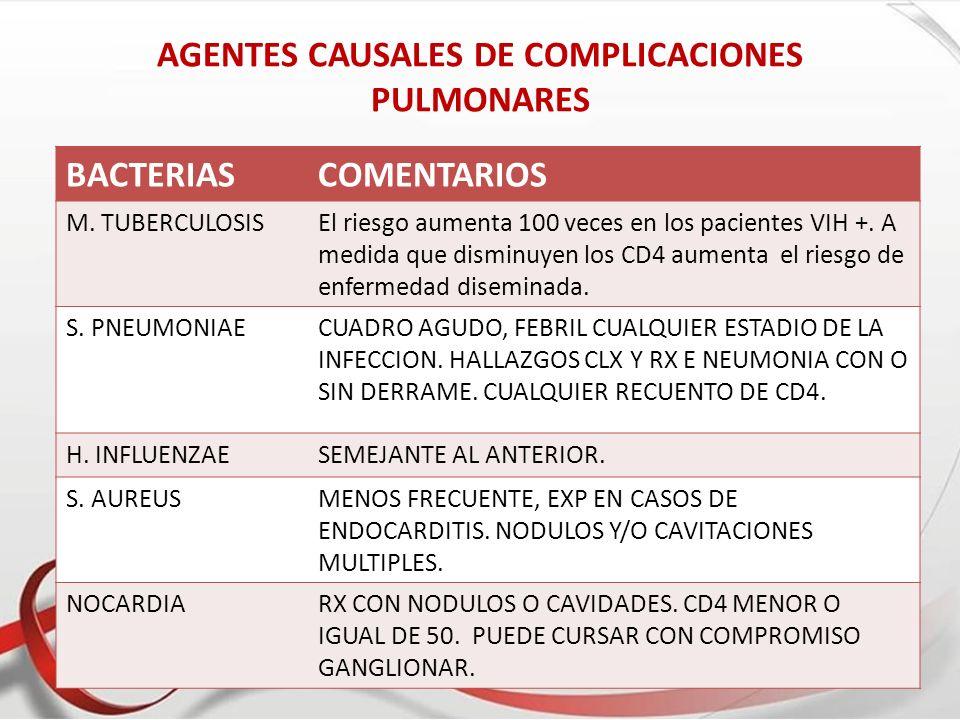 AGENTES CAUSALES DE COMPLICACIONES PULMONARES BACTERIASCOMENTARIOS M. TUBERCULOSISEl riesgo aumenta 100 veces en los pacientes VIH +. A medida que dis
