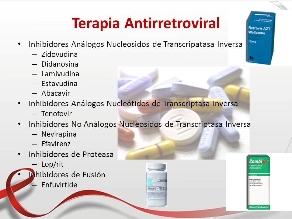 Terapia Antirretroviral Inhibidores Análogos Nucleosidos de Transcripatasa Inversa – Zidovudina – Didanosina – Lamivudina – Estavudina – Abacavir Inhi