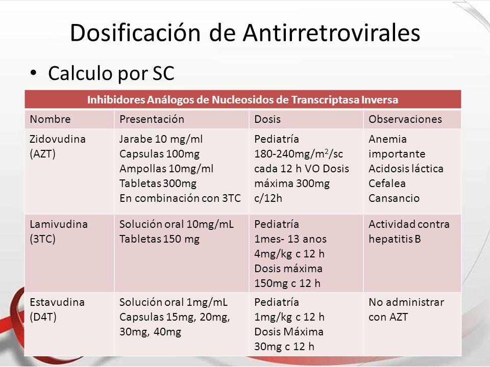 Dosificación de Antirretrovirales Calculo por SC Inhibidores Análogos de Nucleosidos de Transcriptasa Inversa NombrePresentaciónDosisObservaciones Zid