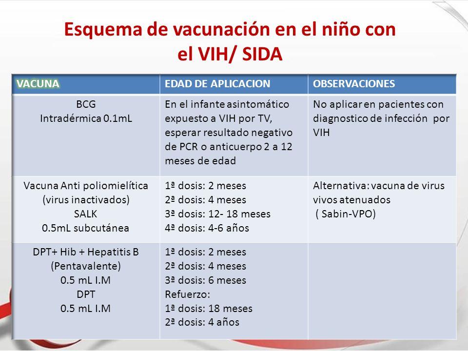 Esquema de vacunación en el niño con el VIH/ SIDA