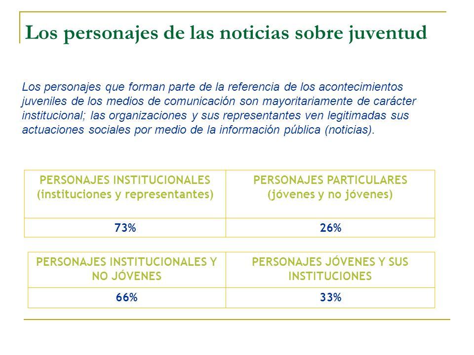 Los personajes de las noticias sobre juventud PERSONAJES INSTITUCIONALES (instituciones y representantes) PERSONAJES PARTICULARES (jóvenes y no jóvene