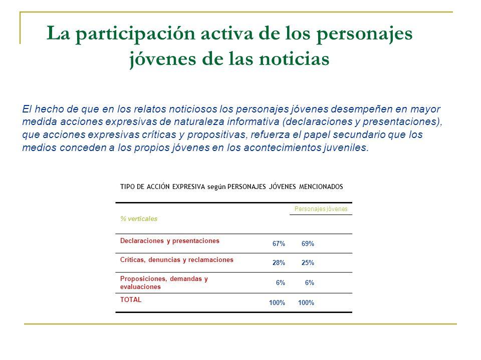 La participación activa de los personajes jóvenes de las noticias El hecho de que en los relatos noticiosos los personajes jóvenes desempeñen en mayor