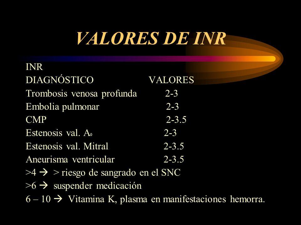 VALORES DE INR INR DIAGNÓSTICO VALORES Trombosis venosa profunda 2-3 Embolia pulmonar 2-3 CMP 2-3.5 Estenosis val. A 0 2-3 Estenosis val. Mitral 2-3.5