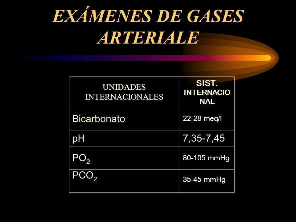 EXÁMENES DE GASES ARTERIALE UNIDADES INTERNACIONALES SIST. INTERNACIO NAL Bicarbonato 22-28 meq/l pH7,35-7,45 PO 2 80-105 mmHg PCO 2 35-45 mmHg