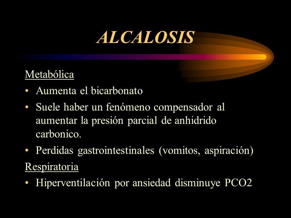 ALCALOSIS Metabólica Aumenta el bicarbonato Suele haber un fenómeno compensador al aumentar la presión parcial de anhidrido carbonico. Perdidas gastro