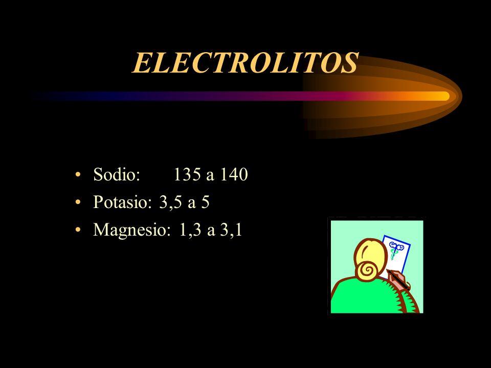 ELECTROLITOS Sodio:135 a 140 Potasio: 3,5 a 5 Magnesio: 1,3 a 3,1