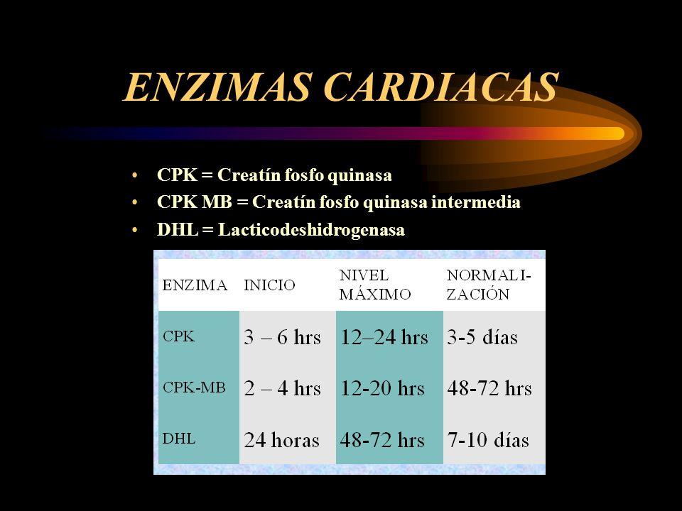 ENZIMAS CARDIACAS CPK = Creatín fosfo quinasa CPK MB = Creatín fosfo quinasa intermedia DHL = Lacticodeshidrogenasa