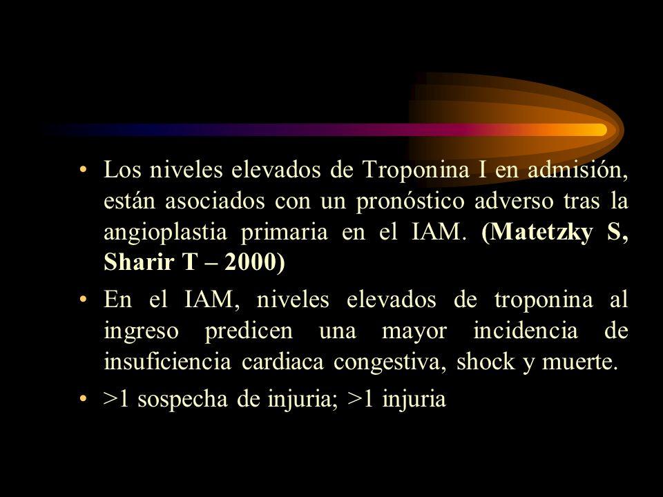Los niveles elevados de Troponina I en admisión, están asociados con un pronóstico adverso tras la angioplastia primaria en el IAM. (Matetzky S, Shari
