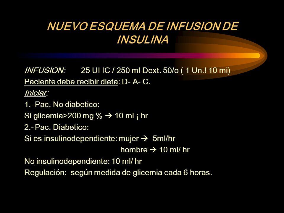NUEVO ESQUEMA DE INFUSION DE INSULINA INFUSION:25 UI IC / 250 ml Dext. 50/o ( 1 Un.! 10 mi) Paciente debe recibir dieta: D- A- C. Iniciar: 1.-Pac. No