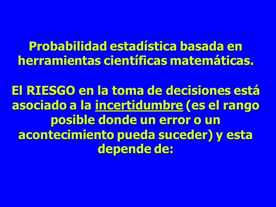 Probabilidad estadística basada en herramientas científicas matemáticas. El RIESGO en la toma de decisiones está asociado a la incertidumbre (es el ra