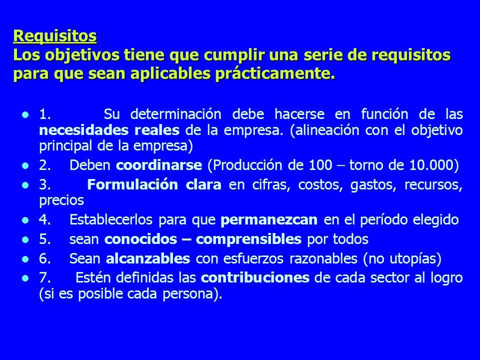 Requisitos Los objetivos tiene que cumplir una serie de requisitos para que sean aplicables prácticamente. 1. Su determinación debe hacerse en función