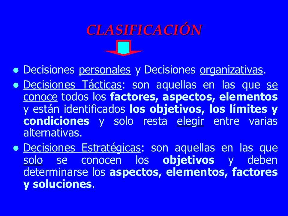 CLASIFICACIÓN Decisiones personales y Decisiones organizativas. Decisiones Tácticas: son aquellas en las que se conoce todos los factores, aspectos, e