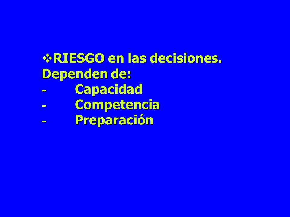 RIESGO en las decisiones. Dependen de: - Capacidad - Competencia - Preparación RIESGO en las decisiones. Dependen de: - Capacidad - Competencia - Prep