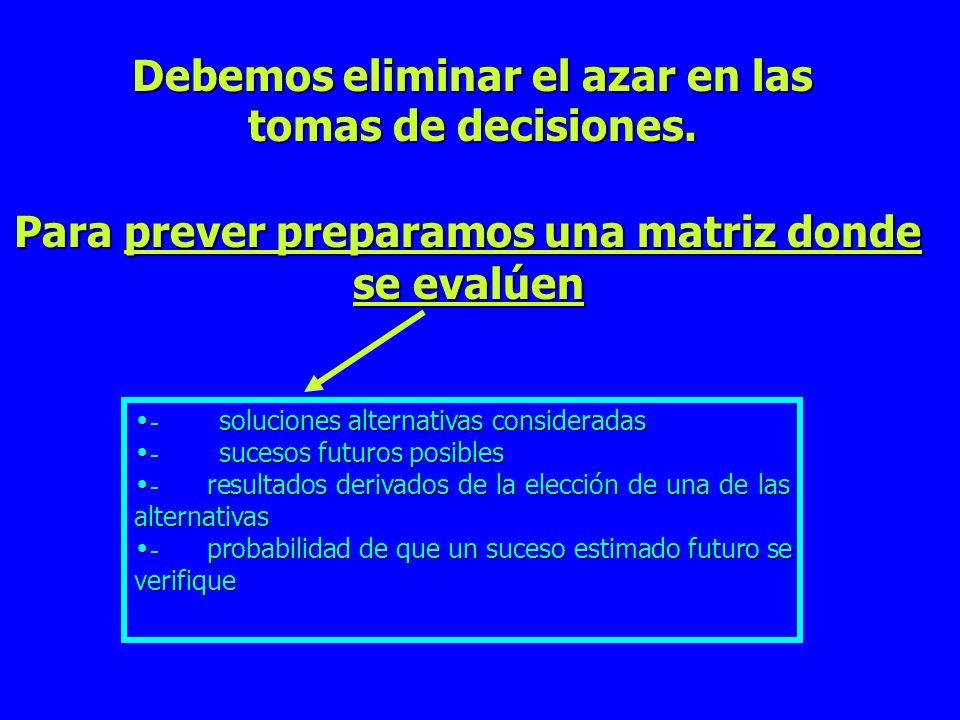 Debemos eliminar el azar en las tomas de decisiones. Para prever preparamos una matriz donde se evalúen - soluciones alternativas consideradas- soluci
