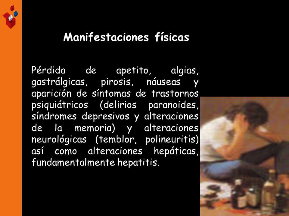Pérdida de apetito, algias, gastrálgicas, pirosis, náuseas y aparición de síntomas de trastornos psiquiátricos (delirios paranoides, síndromes depresi