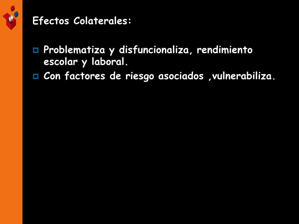 Efectos Colaterales: Problematiza y disfuncionaliza, rendimiento escolar y laboral. Con factores de riesgo asociados,vulnerabiliza.