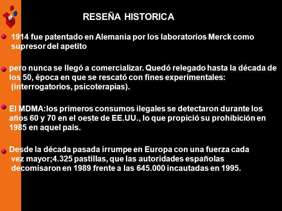 RESEÑA HISTORICA 1914 fue patentado en Alemania por los laboratorios Merck como supresor del apetito pero nunca se llegó a comercializar. Quedó relega