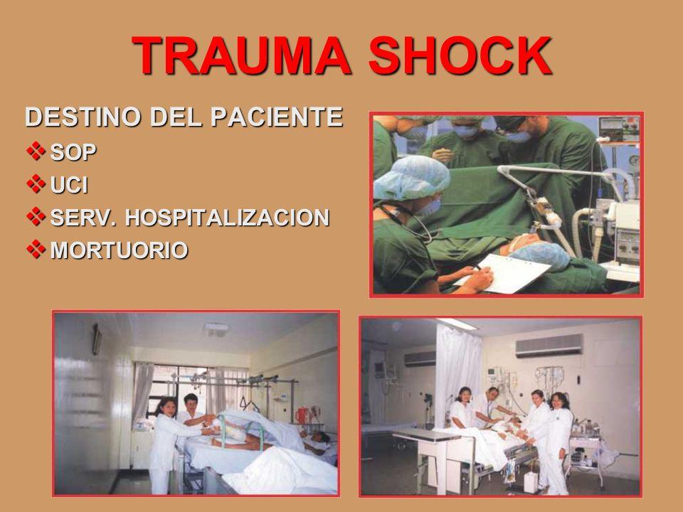 TRAUMA SHOCK DESTINO DEL PACIENTE SOP SOP UCI UCI SERV. HOSPITALIZACION SERV. HOSPITALIZACION MORTUORIO MORTUORIO