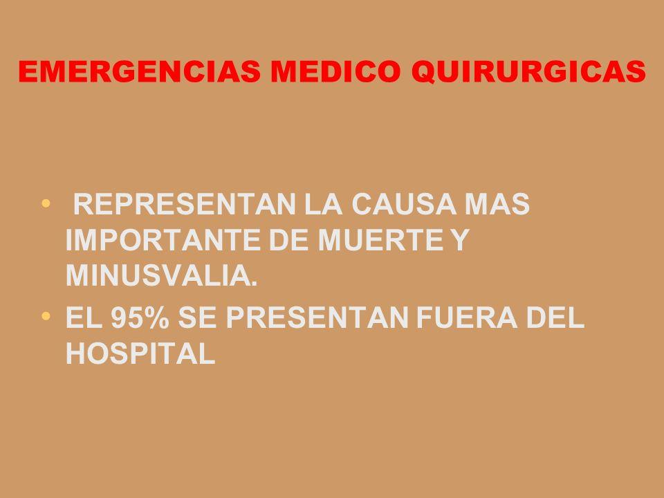 EMERGENCIAS MEDICO QUIRURGICAS REPRESENTAN LA CAUSA MAS IMPORTANTE DE MUERTE Y MINUSVALIA. EL 95% SE PRESENTAN FUERA DEL HOSPITAL