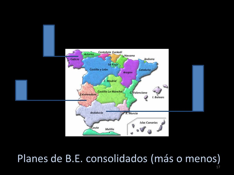 Planes de B.E. consolidados (más o menos) 17