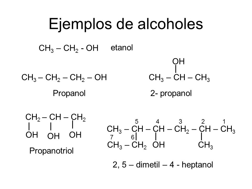 Ejemplos de alcoholes CH 3 – CH 2 - OH CH 3 – CH 2 – CH 2 – OH CH 3 – CH – CH 3 OH Propanol CH 2 – CH – CH 2 OH Propanotriol etanol CH 3 – CH – CH – C