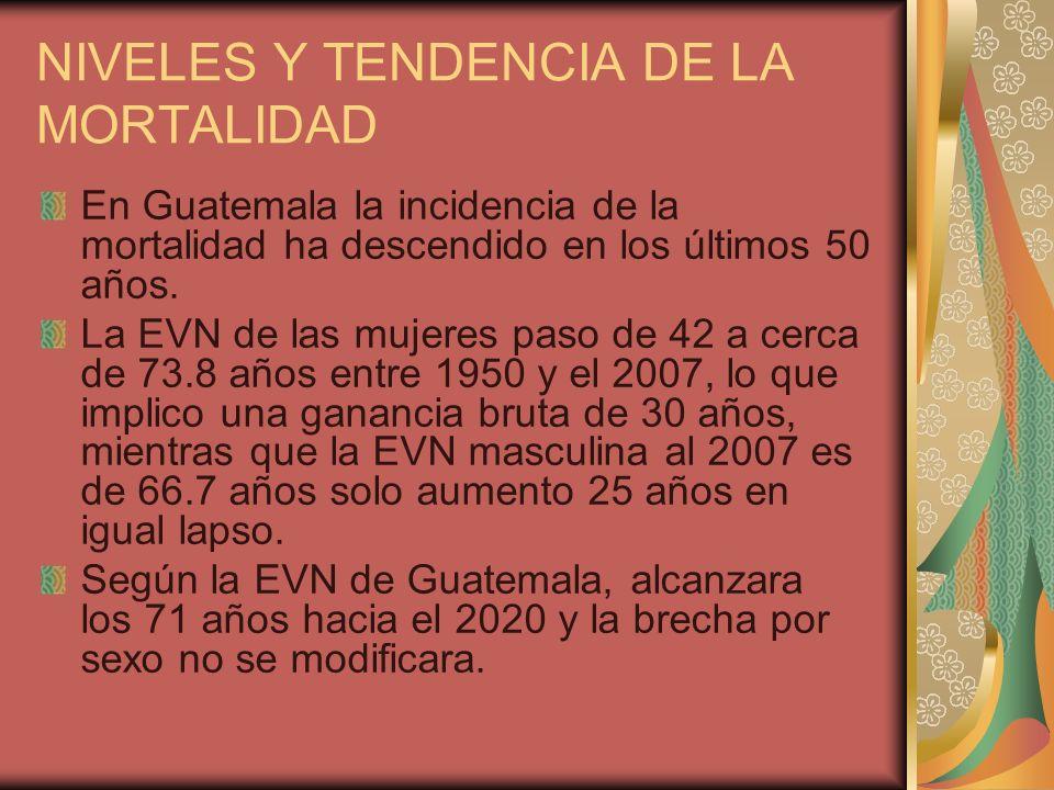 NIVELES Y TENDENCIA DE LA MORTALIDAD En Guatemala la incidencia de la mortalidad ha descendido en los últimos 50 años. La EVN de las mujeres paso de 4