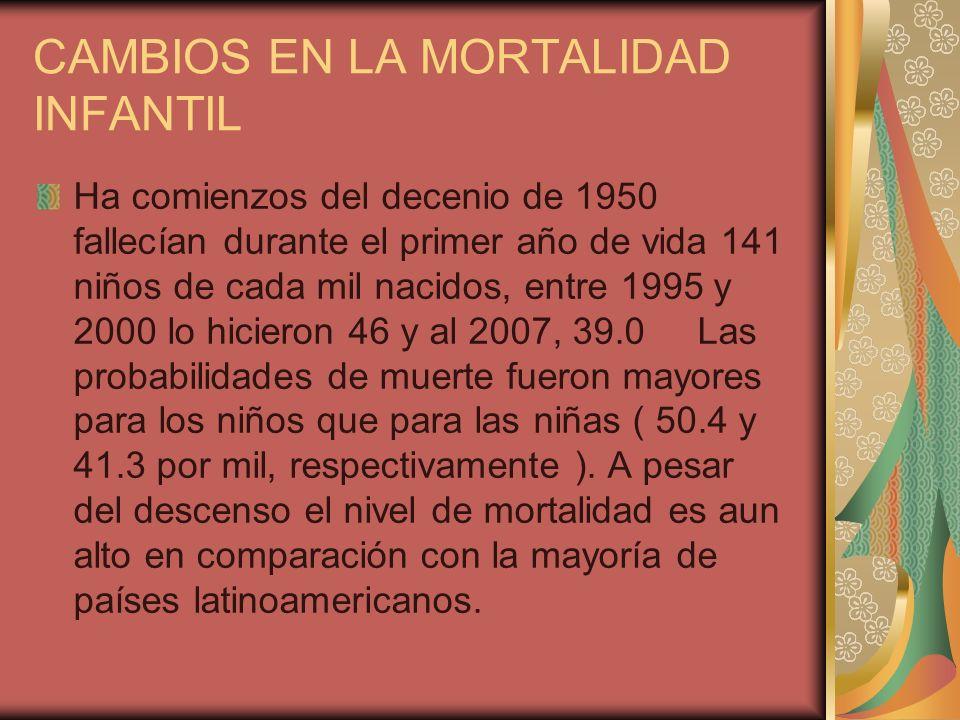 CAMBIOS EN LA MORTALIDAD INFANTIL Ha comienzos del decenio de 1950 fallecían durante el primer año de vida 141 niños de cada mil nacidos, entre 1995 y