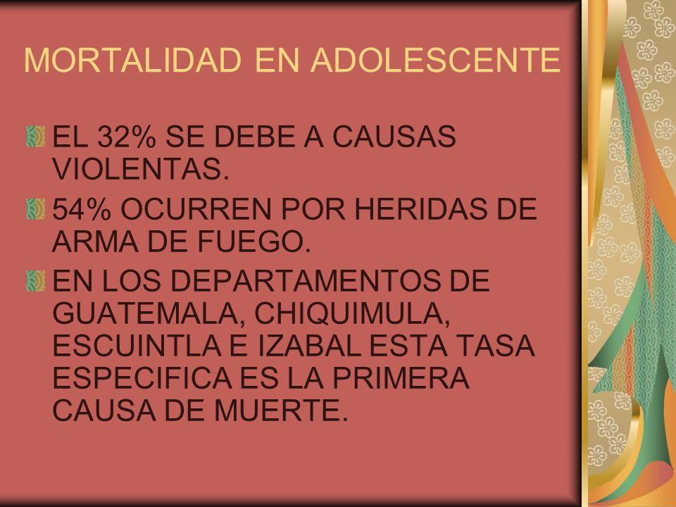 MORTALIDAD EN ADOLESCENTE EL 32% SE DEBE A CAUSAS VIOLENTAS. 54% OCURREN POR HERIDAS DE ARMA DE FUEGO. EN LOS DEPARTAMENTOS DE GUATEMALA, CHIQUIMULA,