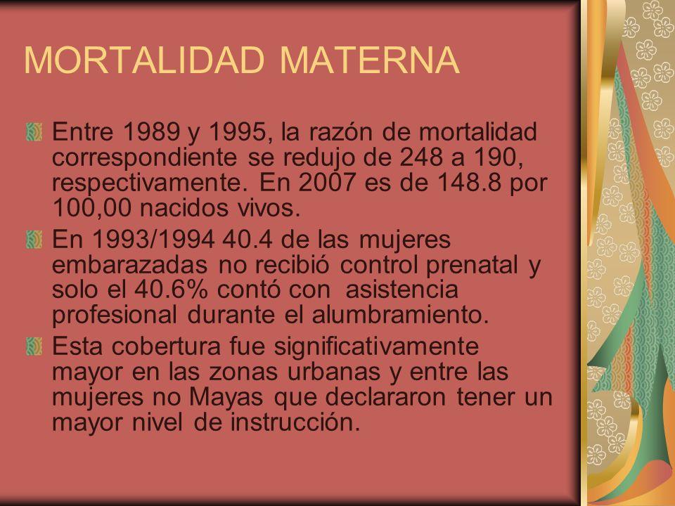 MORTALIDAD MATERNA Entre 1989 y 1995, la razón de mortalidad correspondiente se redujo de 248 a 190, respectivamente. En 2007 es de 148.8 por 100,00 n