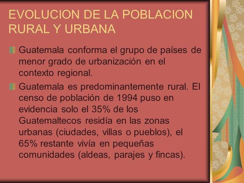 EVOLUCION DE LA POBLACION RURAL Y URBANA Guatemala conforma el grupo de países de menor grado de urbanización en el contexto regional. Guatemala es pr