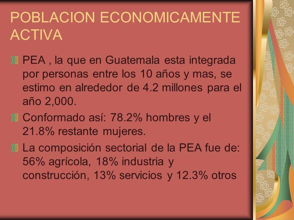 POBLACION ECONOMICAMENTE ACTIVA PEA, la que en Guatemala esta integrada por personas entre los 10 años y mas, se estimo en alrededor de 4.2 millones p