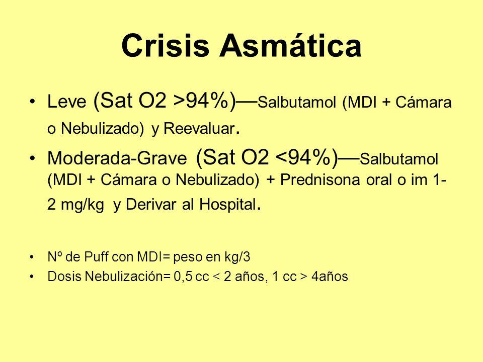 Crisis Asmática Leve (Sat O2 >94%) Salbutamol (MDI + Cámara o Nebulizado) y Reevaluar. Moderada-Grave (Sat O2 <94%) Salbutamol (MDI + Cámara o Nebuliz