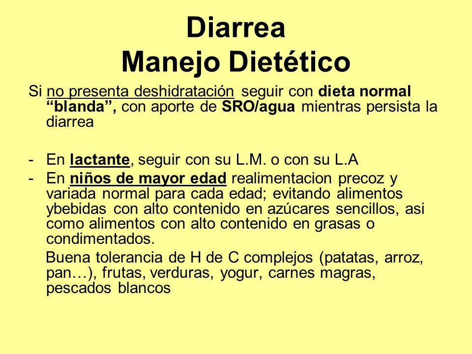 Diarrea Manejo Dietético Si no presenta deshidratación seguir con dieta normal blanda, con aporte de SRO/agua mientras persista la diarrea -En lactant