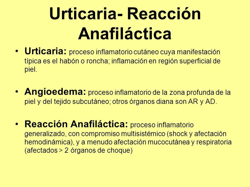 Urticaria- Reacción Anafiláctica Urticaria: proceso inflamatorio cutáneo cuya manifestación típica es el habón o roncha; inflamación en región superfi