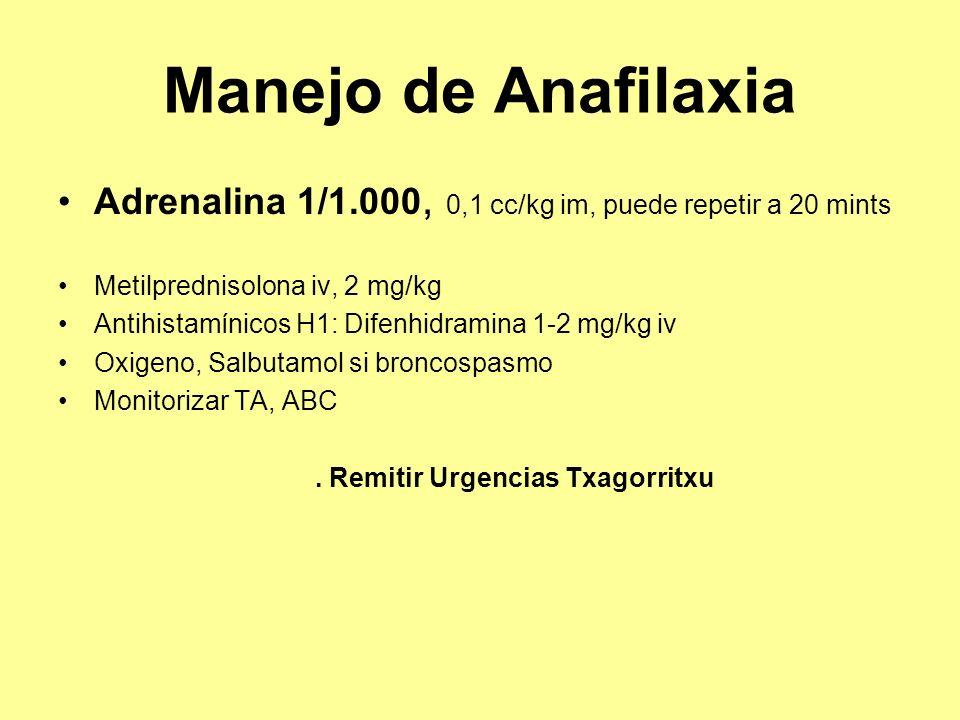 Manejo de Anafilaxia Adrenalina 1/1.000, 0,1 cc/kg im, puede repetir a 20 mints Metilprednisolona iv, 2 mg/kg Antihistamínicos H1: Difenhidramina 1-2