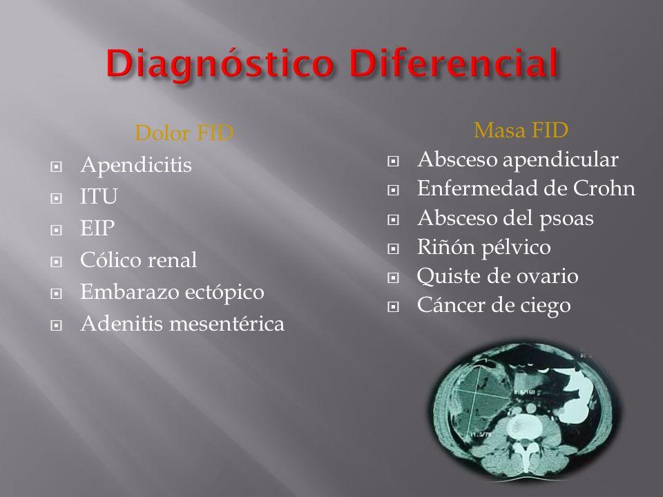 Dolor FID Apendicitis ITU EIP Cólico renal Embarazo ectópico Adenitis mesentérica Masa FID Absceso apendicular Enfermedad de Crohn Absceso del psoas R