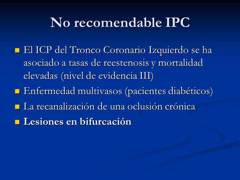 No recomendable IPC El ICP del Tronco Coronario Izquierdo se ha asociado a tasas de reestenosis y mortalidad elevadas (nivel de evidencia III) El ICP
