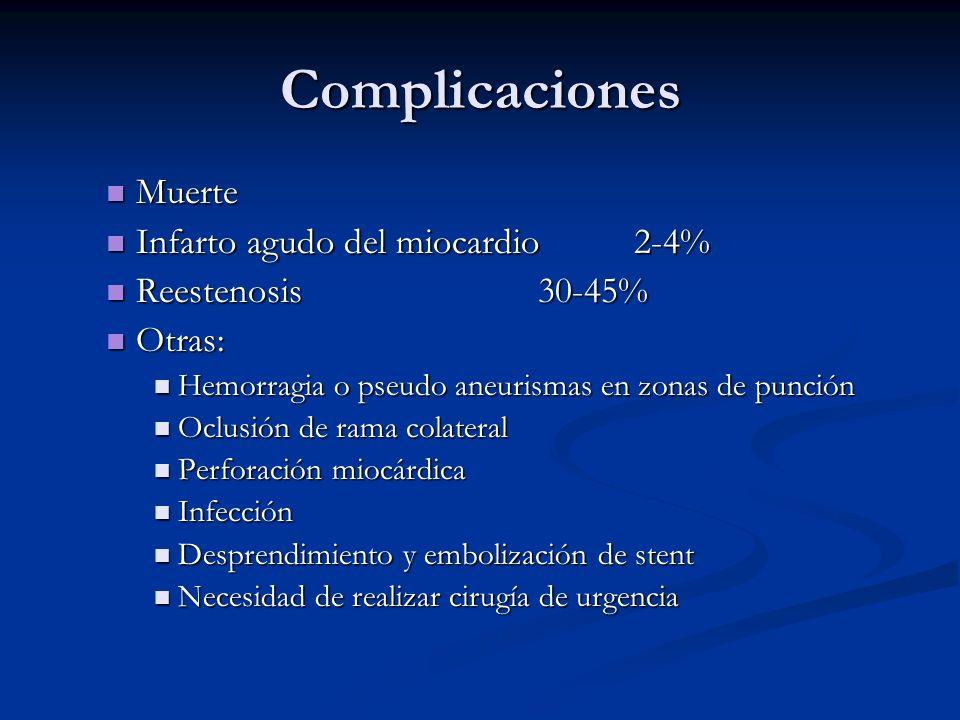Complicaciones Muerte Muerte Infarto agudo del miocardio 2-4% Infarto agudo del miocardio 2-4% Reestenosis 30-45% Reestenosis 30-45% Otras: Otras: Hem