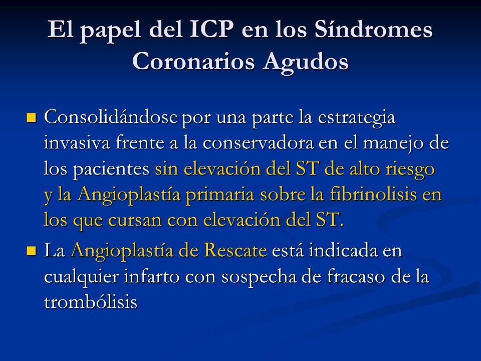 El papel del ICP en los Síndromes Coronarios Agudos Consolidándose por una parte la estrategia invasiva frente a la conservadora en el manejo de los p