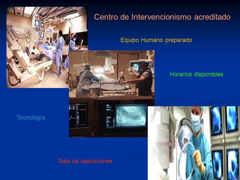 Equipo Humano preparado Tecnología Horarios disponibles Centro de Intervencionismo acreditado Sala de operaciones