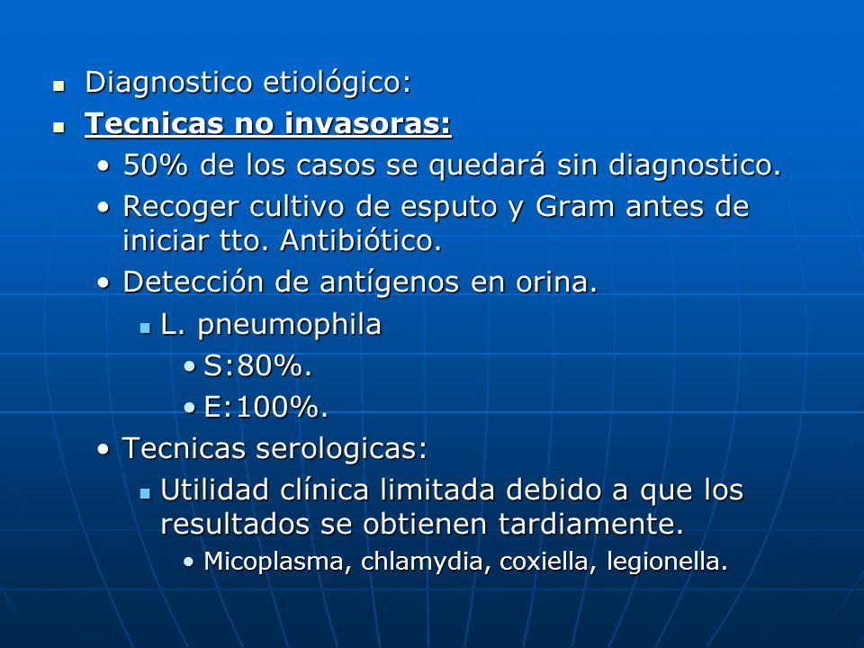 Tecnicas invasoras: Tecnicas invasoras: Toracocentesis si hay derrame pleural.Toracocentesis si hay derrame pleural.