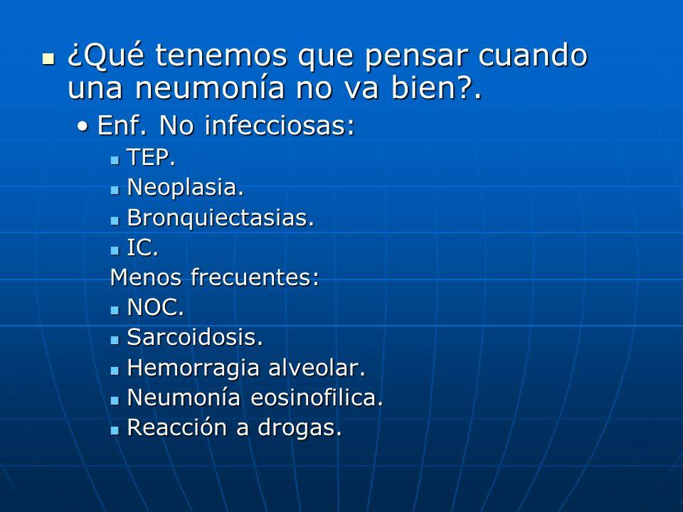 Enf.Infecciosas. Enf. Infecciosas. Resistencia al antibiótico.Resistencia al antibiótico.