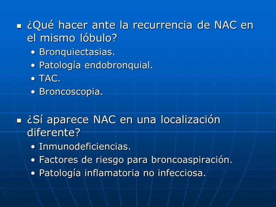 ¿Qué hacemos con un paciente con NAC y en el control a las 48 horas hay derrame pleural.