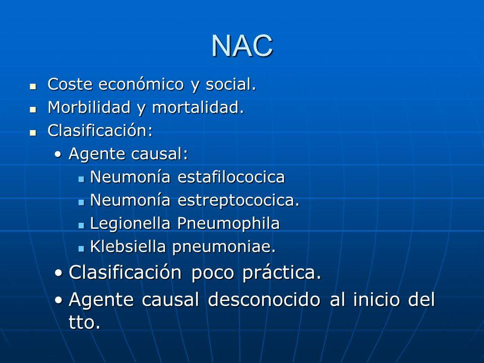 Afectación anatomopatológica: Afectación anatomopatológica: Neumonía lobar.Neumonía lobar.