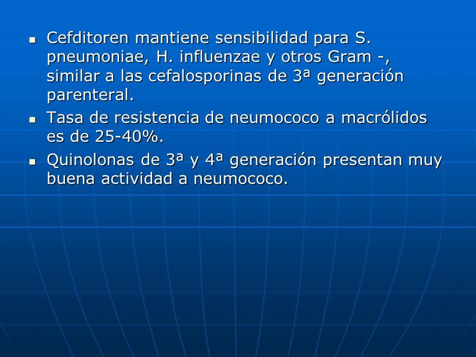 Grupo I Grupo I Levofloxacino.Levofloxacino.Amoxicilina + macrólido.Amoxicilina + macrólido.
