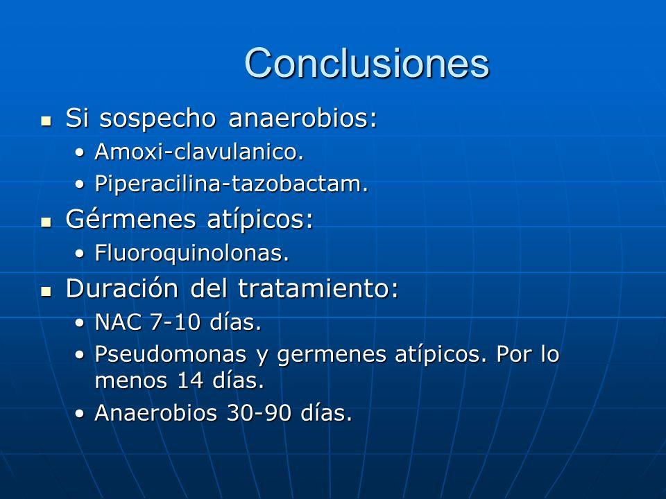 Conclusiones Si sospecho anaerobios: Si sospecho anaerobios: Amoxi-clavulanico.Amoxi-clavulanico. Piperacilina-tazobactam.Piperacilina-tazobactam. Gér