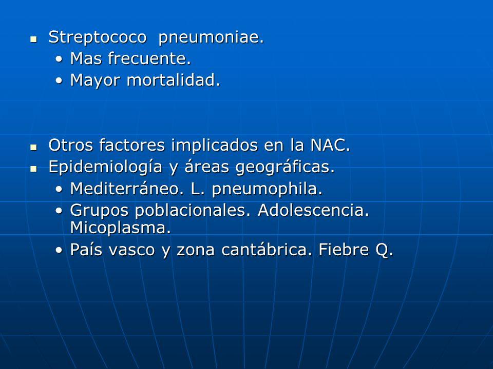 Caracterisitcas clínicas: Caracterisitcas clínicas: Malestar general.Malestar general.
