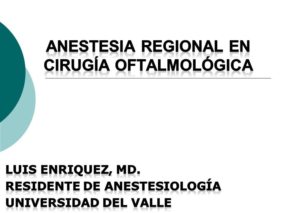 Relación globo órbita Fanning, G.Orbital regional anesthesia.