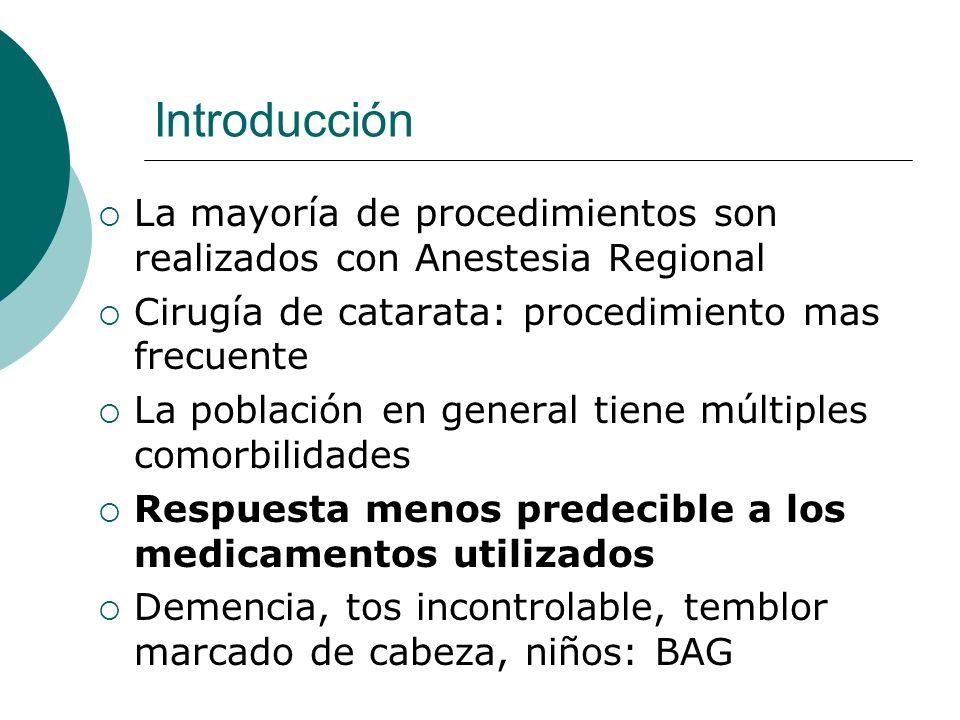 Localización del anestésico local: intraconal vs extraconal Ripart J, et al.